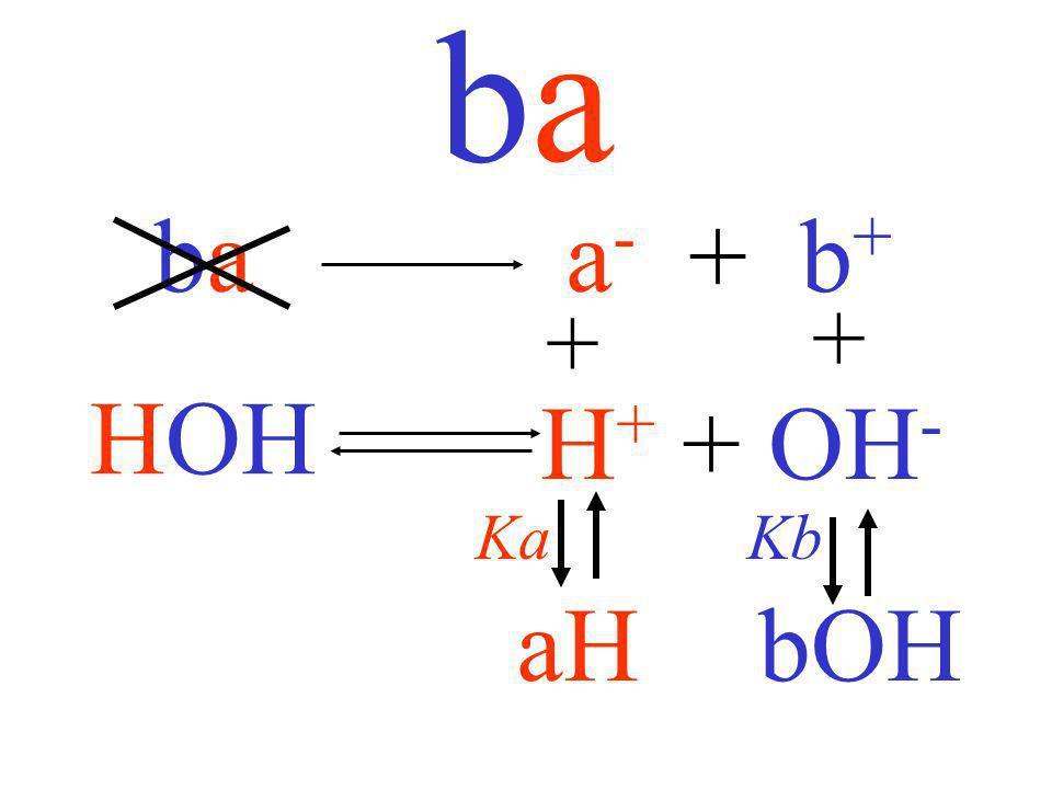 CH 3 COONH 4 CH 3 COO - + NH 4 + HOH H + + OH - CH 3 COOH + + NH 4 OH KaKb
