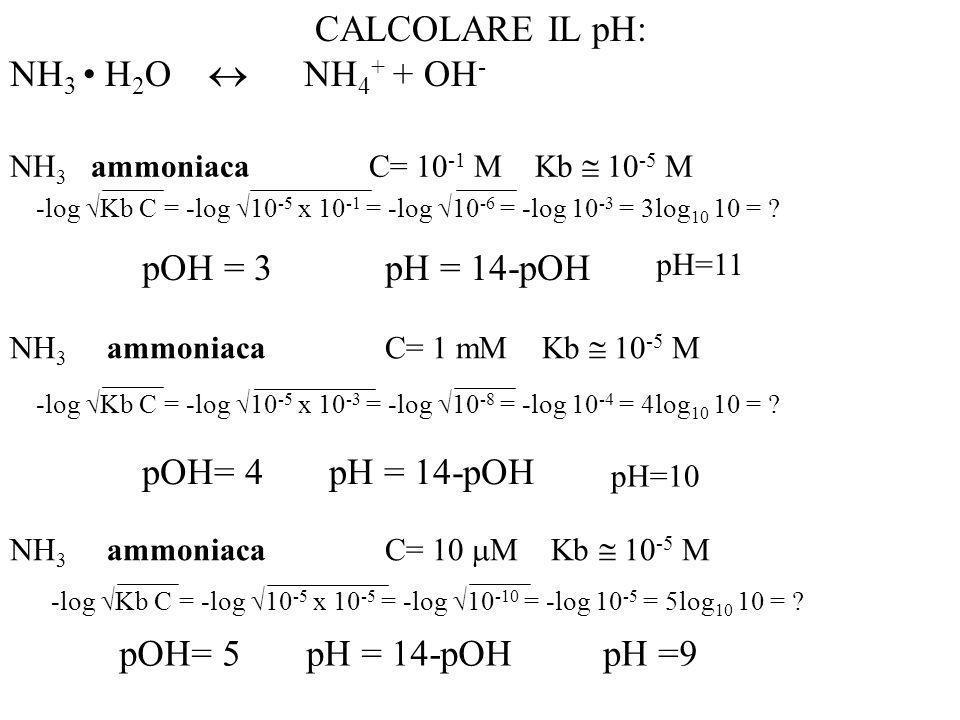 CALCOLARE IL pH DELLE SEGUENTI BASI FORTI: NaOH (Na=23; O=16; H=1) Idrossido di sodio 4gr/L M=? pH=? KOH (K=39; O=16; H=1) Idrossido di potassio 5.6gr