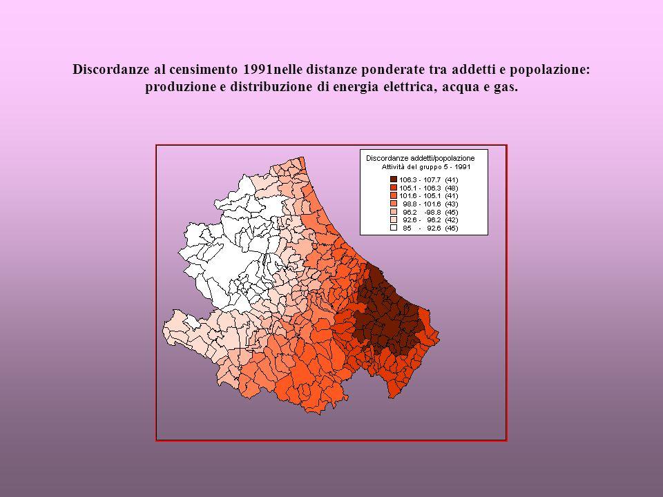 Discordanze al censimento 1991nelle distanze ponderate tra addetti e popolazione: produzione e distribuzione di energia elettrica, acqua e gas.