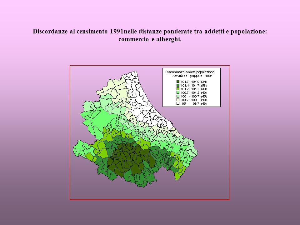 Discordanze al censimento 1991nelle distanze ponderate tra addetti e popolazione: commercio e alberghi.