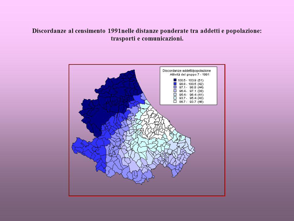Discordanze al censimento 1991nelle distanze ponderate tra addetti e popolazione: trasporti e comunicazioni.