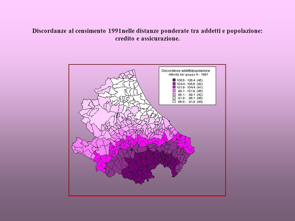 Discordanze al censimento 1991nelle distanze ponderate tra addetti e popolazione: credito e assicurazione.