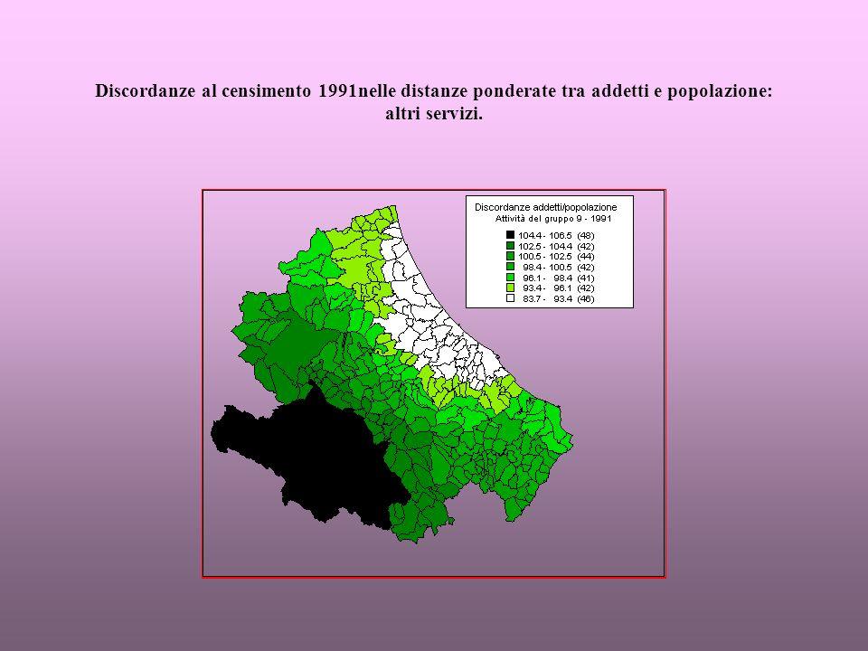 Discordanze al censimento 1991nelle distanze ponderate tra addetti e popolazione: altri servizi.