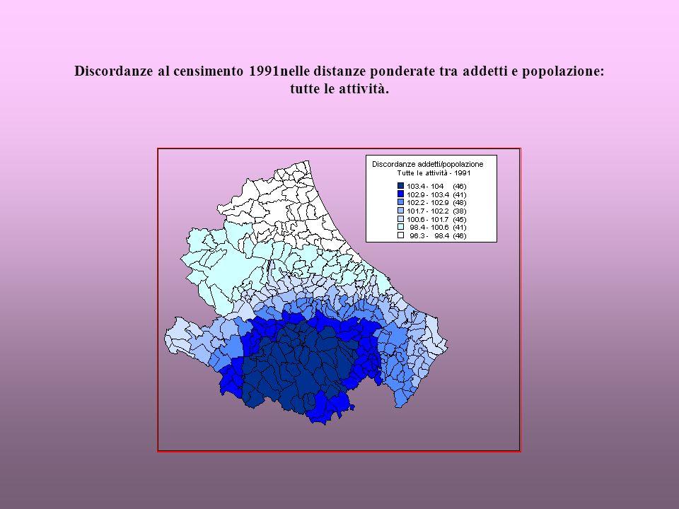 Discordanze al censimento 1991nelle distanze ponderate tra addetti e popolazione: tutte le attività.