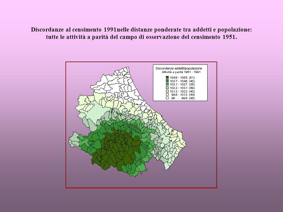 Discordanze al censimento 1991nelle distanze ponderate tra addetti e popolazione: tutte le attività a parità del campo di osservazione del censimento 1951.