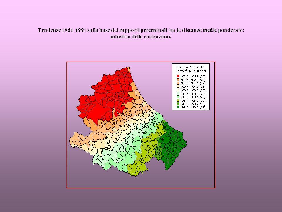 Tendenze 1961-1991 sulla base dei rapporti percentuali tra le distanze medie ponderate: ndustria delle costruzioni.