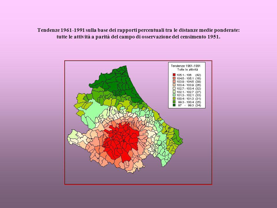 Tendenze 1961-1991 sulla base dei rapporti percentuali tra le distanze medie ponderate: tutte le attività a parità del campo di osservazione del censimento 1951.