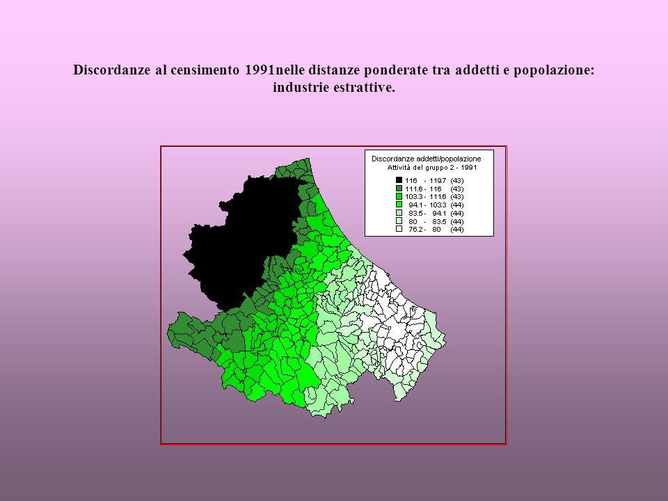 Discordanze al censimento 1991nelle distanze ponderate tra addetti e popolazione: industrie estrattive.