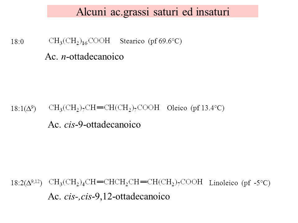 Alcuni ac.grassi saturi ed insaturi 18:0 Stearico (pf 69.6°C) Ac. n-ottadecanoico 18:1( 9 ) Oleico (pf 13.4°C) Ac. cis-9-ottadecanoico 18:2( 9,12 ) Li