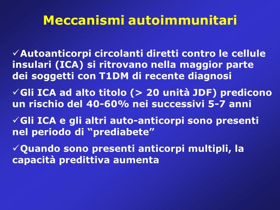 Meccanismi autoimmunitari Autoanticorpi circolanti diretti contro le cellule insulari (ICA) si ritrovano nella maggior parte dei soggetti con T1DM di recente diagnosi Gli ICA ad alto titolo (> 20 unità JDF) predicono un rischio del 40-60% nei successivi 5-7 anni Gli ICA e gli altri auto-anticorpi sono presenti nel periodo di prediabete Quando sono presenti anticorpi multipli, la capacità predittiva aumenta