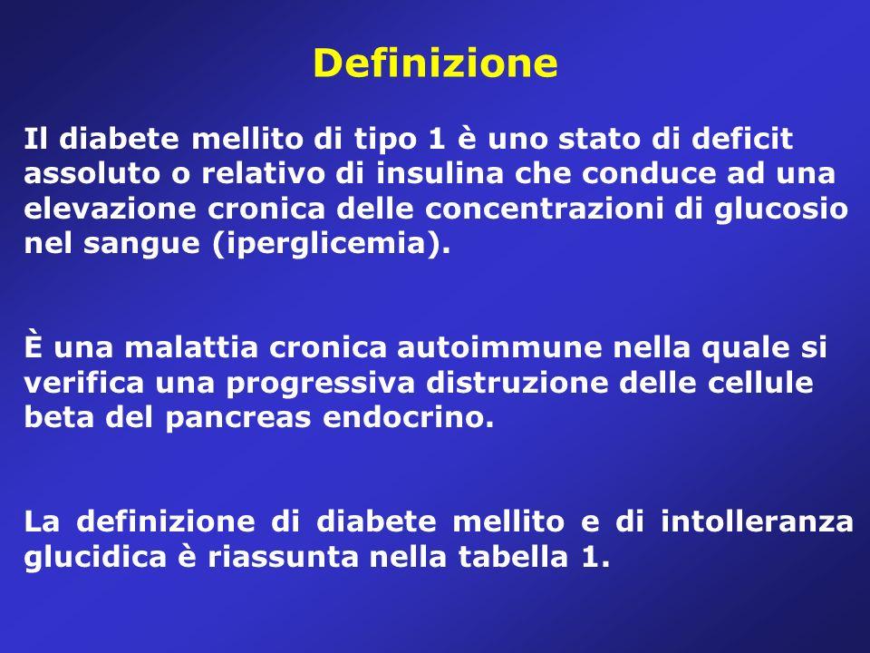 Tabella 1 Diabete MMOL/LMG/DL glicemia a digiuno> 7.0 > 126 glicemia random o 2 ore dopo carico di glucosio> 11.1> 200 Intolleranza al glucosio glicemia a digiuno6.1-7.0118-126