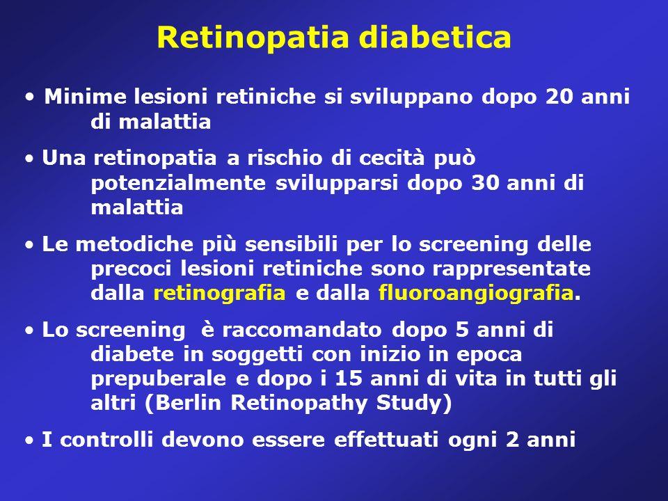 Retinopatia diabetica Minime lesioni retiniche si sviluppano dopo 20 anni di malattia Una retinopatia a rischio di cecità può potenzialmente svilupparsi dopo 30 anni di malattia Le metodiche più sensibili per lo screening delle precoci lesioni retiniche sono rappresentate dalla retinografia e dalla fluoroangiografia.