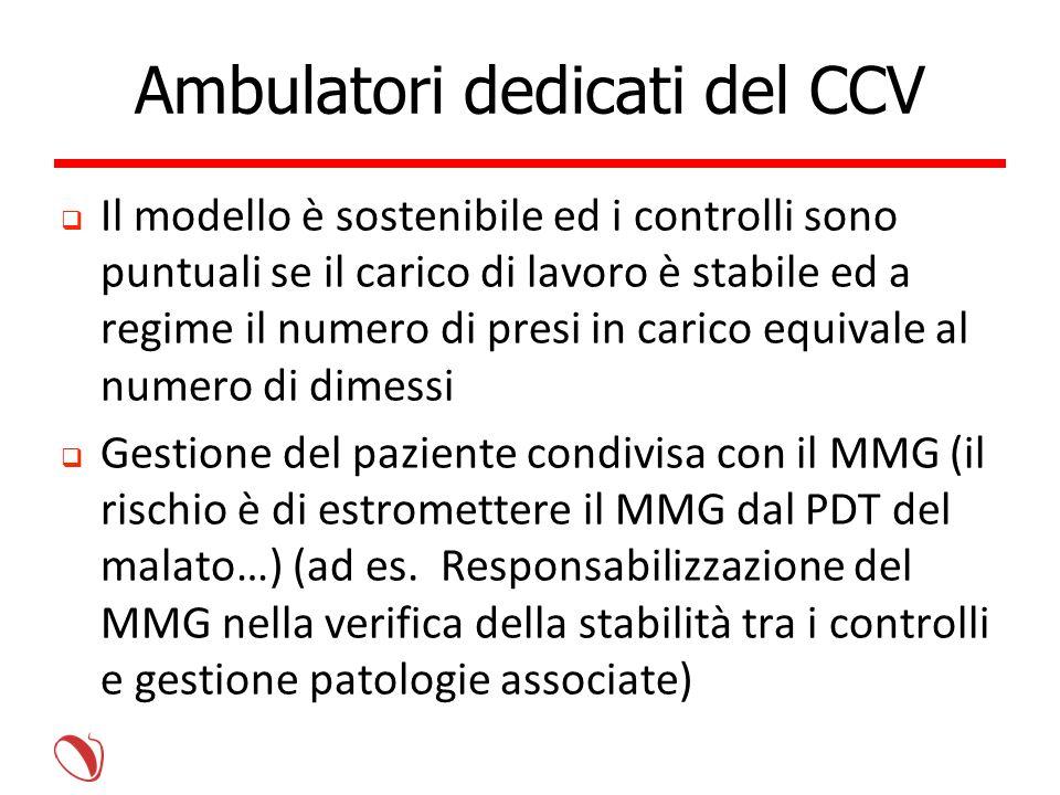 Ambulatori dedicati del CCV Il modello è sostenibile ed i controlli sono puntuali se il carico di lavoro è stabile ed a regime il numero di presi in c