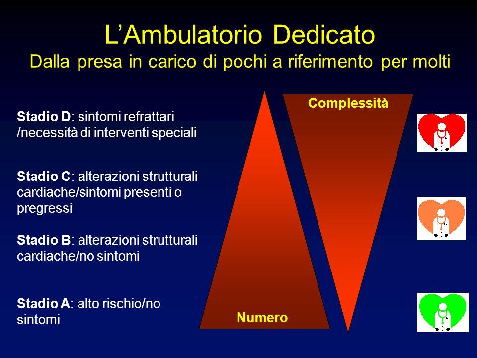 Stadio A: alto rischio/no sintomi Stadio B: alterazioni strutturali cardiache/no sintomi Stadio C: alterazioni strutturali cardiache/sintomi presenti