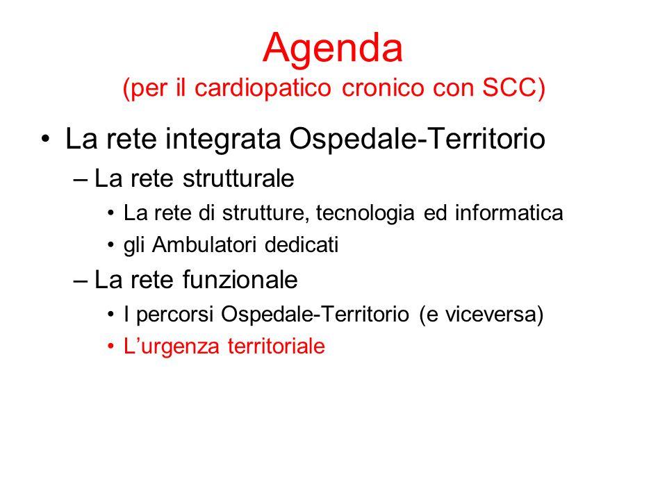 Agenda (per il cardiopatico cronico con SCC) La rete integrata Ospedale-Territorio –La rete strutturale La rete di strutture, tecnologia ed informatic