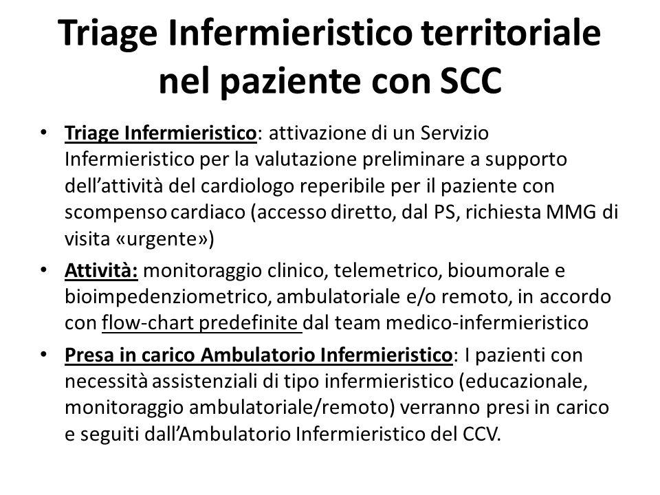 Triage Infermieristico territoriale nel paziente con SCC Triage Infermieristico: attivazione di un Servizio Infermieristico per la valutazione prelimi
