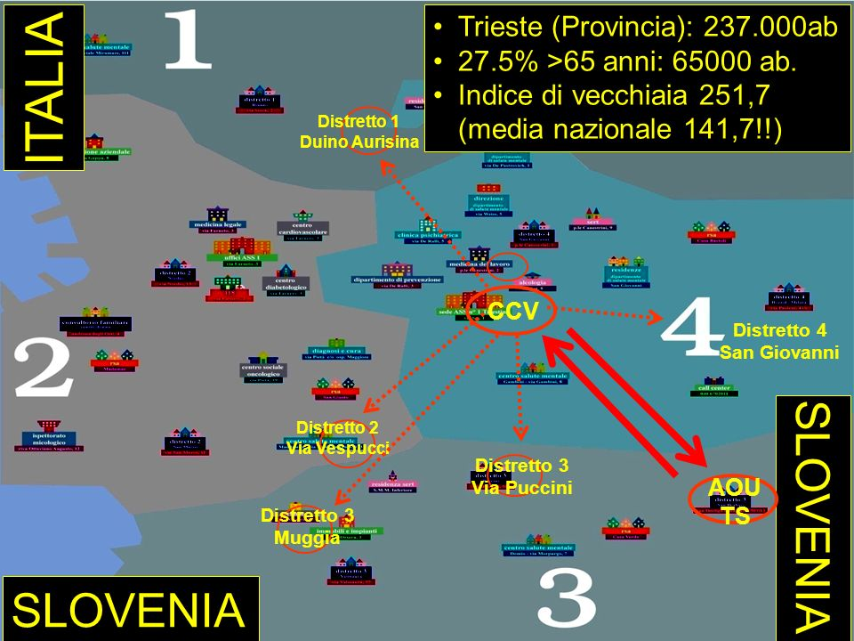 Distretto 1 Duino Aurisina CCV Distretto 3 Via Puccini Distretto 3 Muggia Distretto 2 Via Vespucci ITALIA SLOVENIA Distretto 4 San Giovanni Trieste (P