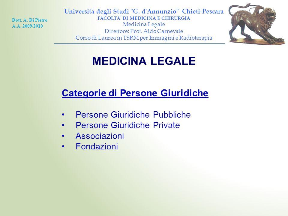 MEDICINA LEGALE Categorie di Persone Giuridiche Persone Giuridiche Pubbliche Persone Giuridiche Private Associazioni Fondazioni Università degli Studi
