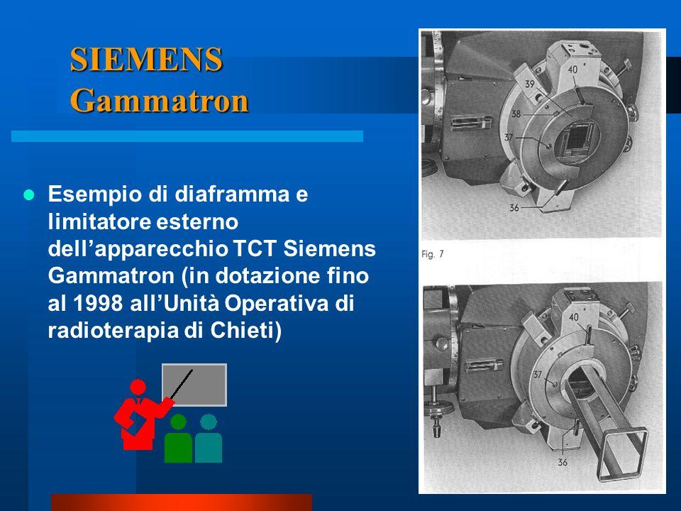 Esempio di diaframma e limitatore esterno dellapparecchio TCT Siemens Gammatron (in dotazione fino al 1998 allUnità Operativa di radioterapia di Chiet