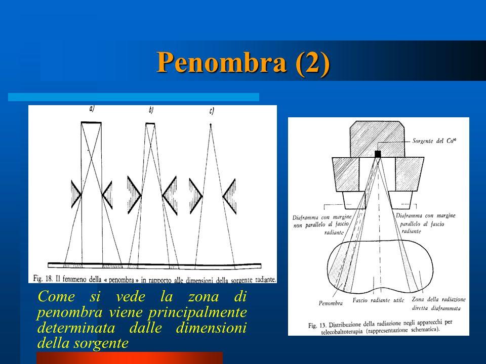 Penombra (2) Come si vede la zona di penombra viene principalmente determinata dalle dimensioni della sorgente