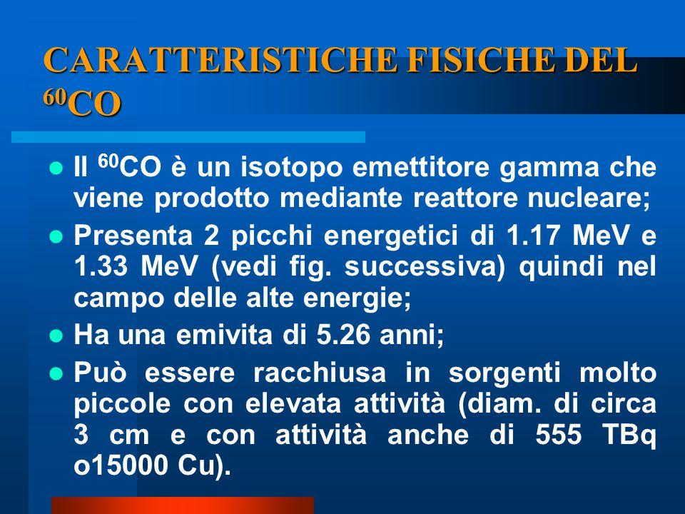 CARATTERISTICHE FISICHE DEL 60 CO Il 60 CO è un isotopo emettitore gamma che viene prodotto mediante reattore nucleare; Presenta 2 picchi energetici d