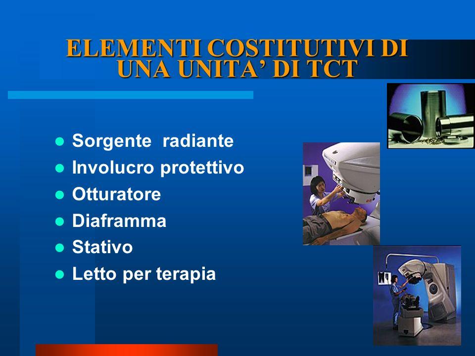 ELEMENTI COSTITUTIVI DI UNA UNITA DI TCT Sorgente radiante Involucro protettivo Otturatore Diaframma Stativo Letto per terapia