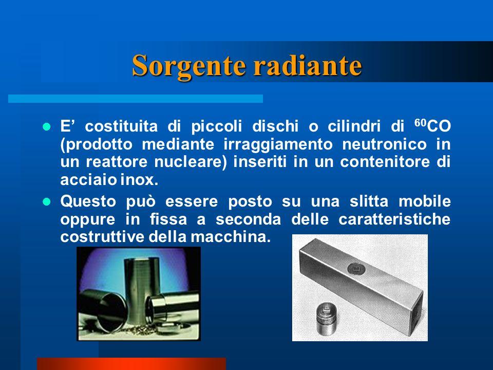 Sorgente radiante E costituita di piccoli dischi o cilindri di 60 CO (prodotto mediante irraggiamento neutronico in un reattore nucleare) inseriti in