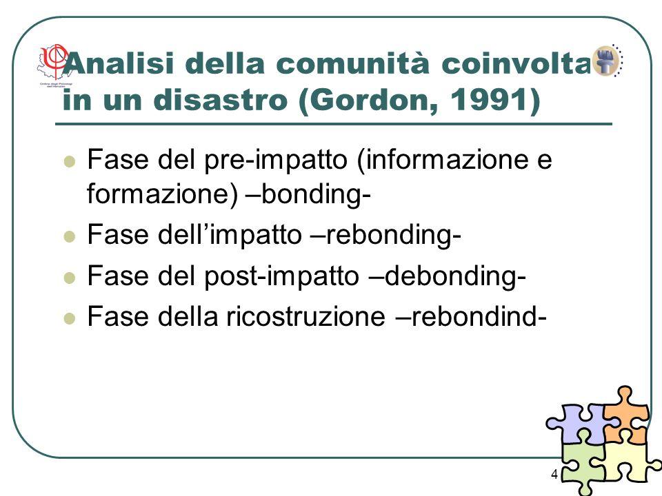 4 Analisi della comunità coinvolta in un disastro (Gordon, 1991) Fase del pre-impatto (informazione e formazione) –bonding- Fase dellimpatto –rebondin
