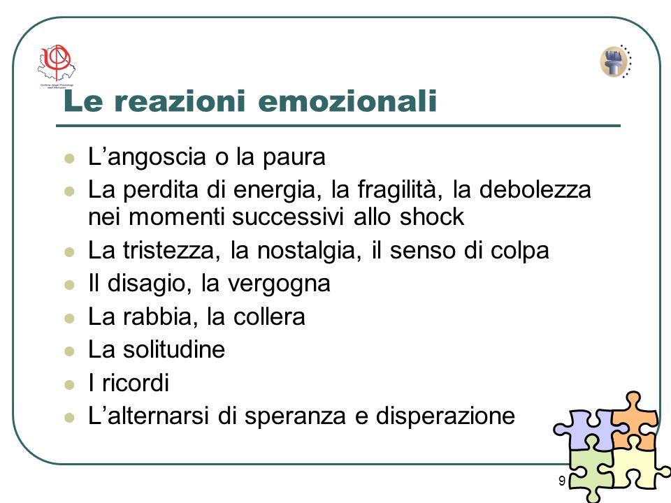 9 Le reazioni emozionali Langoscia o la paura La perdita di energia, la fragilità, la debolezza nei momenti successivi allo shock La tristezza, la nos