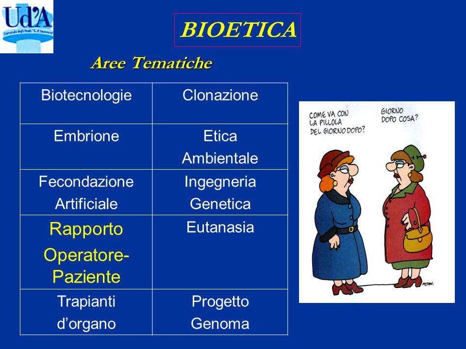 Aree Tematiche BiotecnologieClonazione EmbrioneEtica Ambientale Fecondazione Artificiale Ingegneria Genetica Rapporto Operatore- Paziente Eutanasia Tr