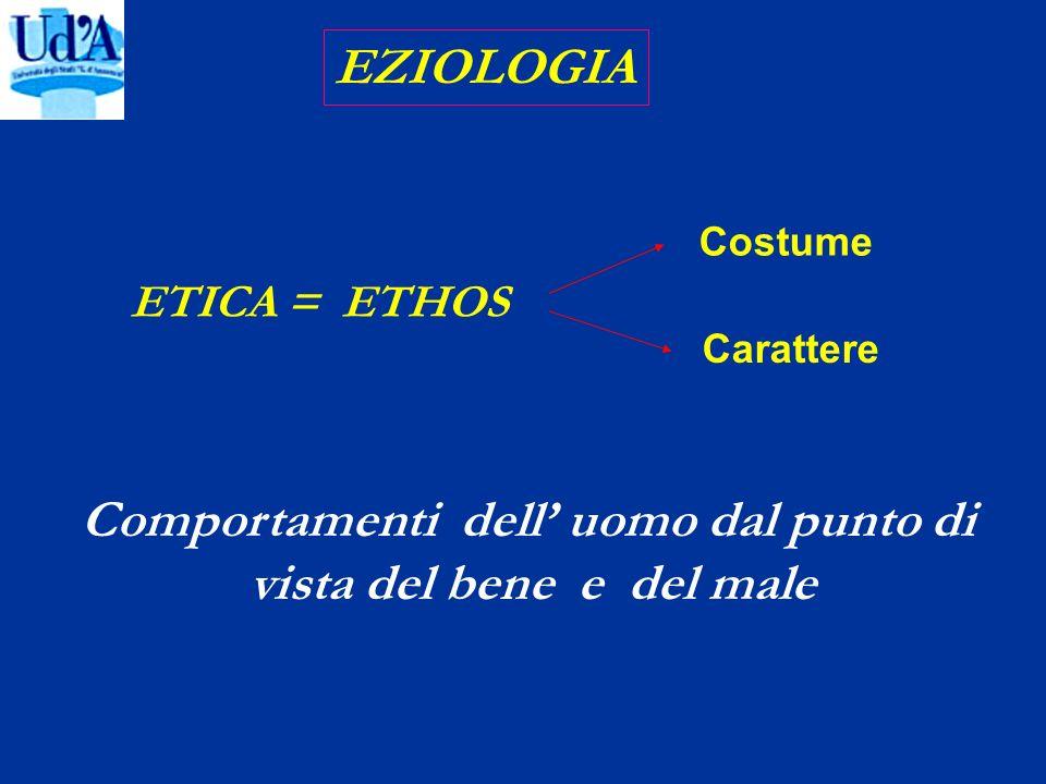 ETICA = ETHOS Comportamenti dell uomo dal punto di vista del bene e del male EZIOLOGIA Costume Carattere