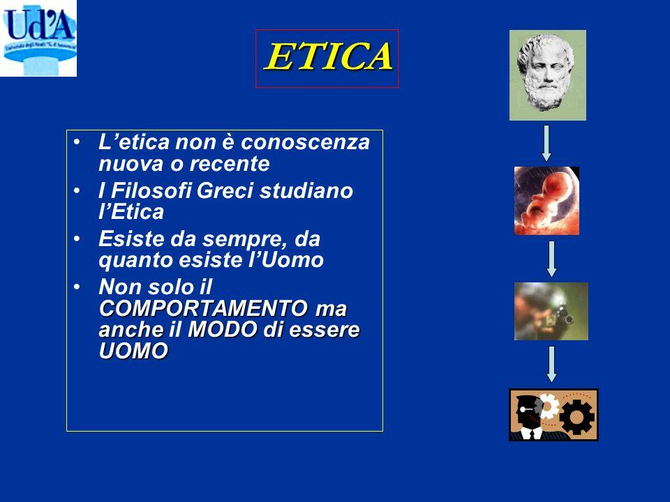 ETICA Letica non è conoscenza nuova o recente I Filosofi Greci studiano lEtica Esiste da sempre, da quanto esiste lUomo COMPORTAMENTO ma ancheMODOdi e