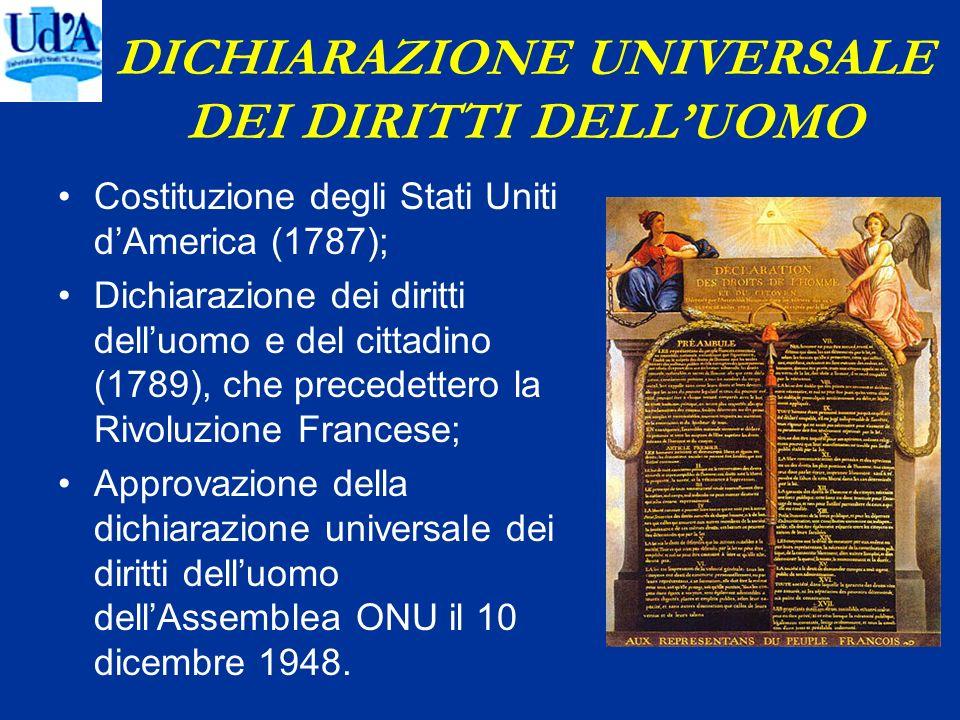 DICHIARAZIONE UNIVERSALE DEI DIRITTI DELLUOMO Costituzione degli Stati Uniti dAmerica (1787); Dichiarazione dei diritti delluomo e del cittadino (1789