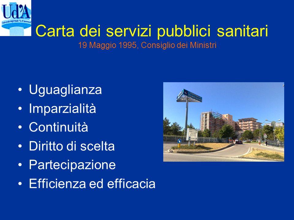 Carta dei servizi pubblici sanitari 19 Maggio 1995, Consiglio dei Ministri Uguaglianza Imparzialità Continuità Diritto di scelta Partecipazione Effici