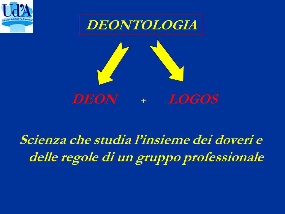 DEONTOLOGIA Scienza che studia linsieme dei doveri e delle regole di un gruppo professionale LOGOSDEON +