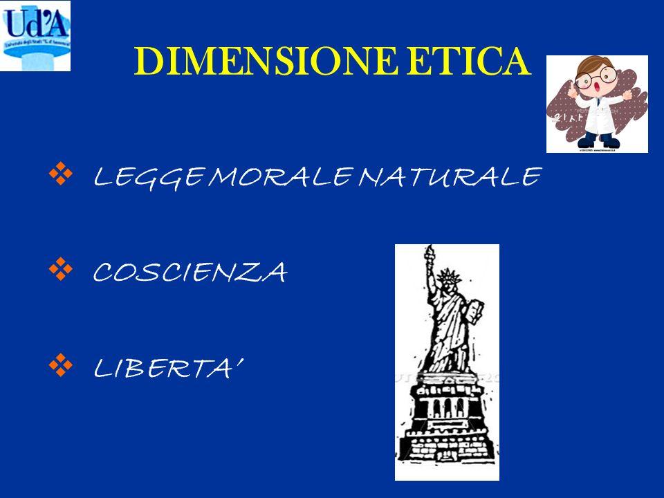 DIMENSIONE ETICA LEGGE MORALE NATURALE COSCIENZA LIBERTA