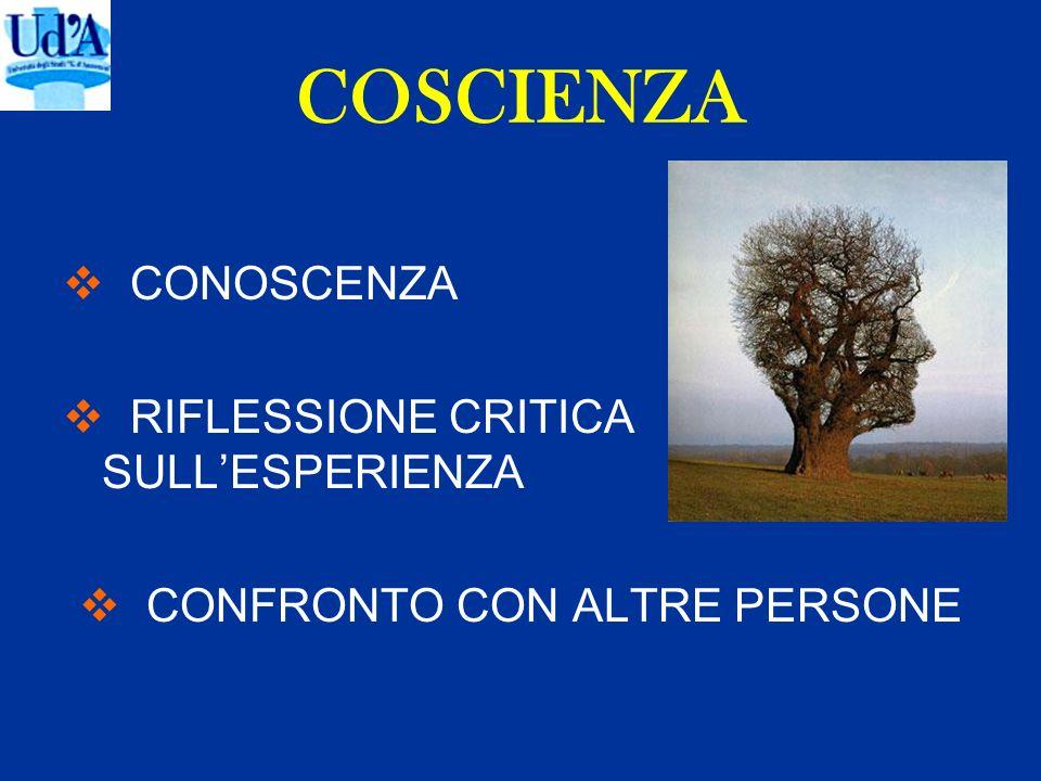 COSCIENZA CONOSCENZA RIFLESSIONE CRITICA SULLESPERIENZA CONFRONTO CON ALTRE PERSONE