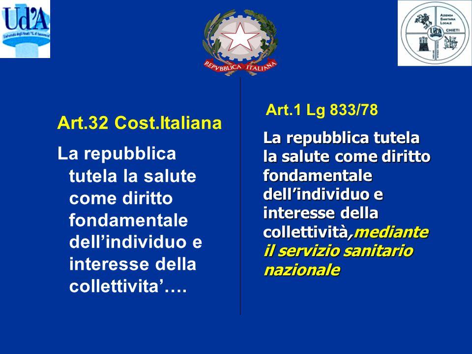 Art.32 Cost.Italiana La repubblica tutela la salute come diritto fondamentale dellindividuo e interesse della collettivita…. Art.1 Lg 833/78 La repubb