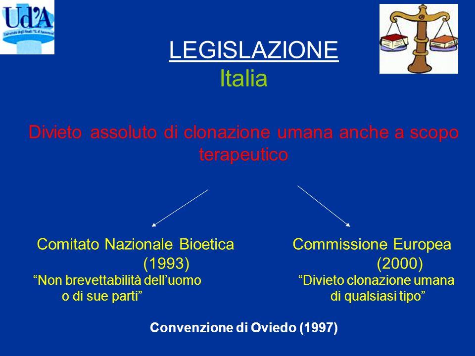 LEGISLAZIONE Italia Divieto assoluto di clonazione umana anche a scopo terapeutico Comitato Nazionale Bioetica Commissione Europea (1993) (2000) Non b