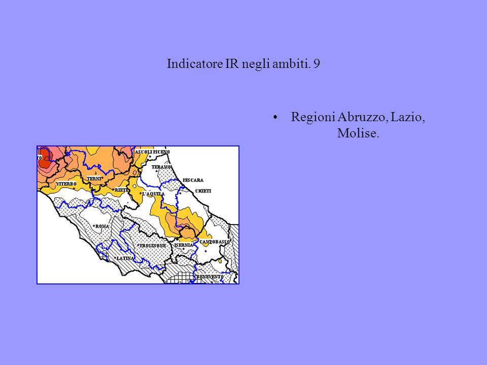 Indicatore IR negli ambiti. 9 Regioni Abruzzo, Lazio, Molise.