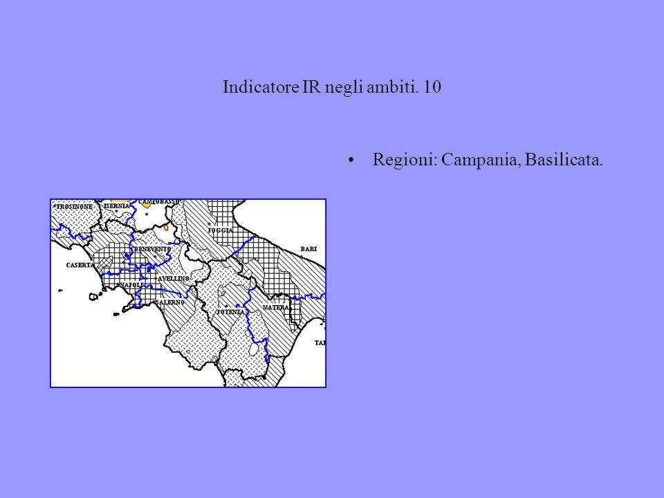 Indicatore IR negli ambiti. 10 Regioni: Campania, Basilicata.