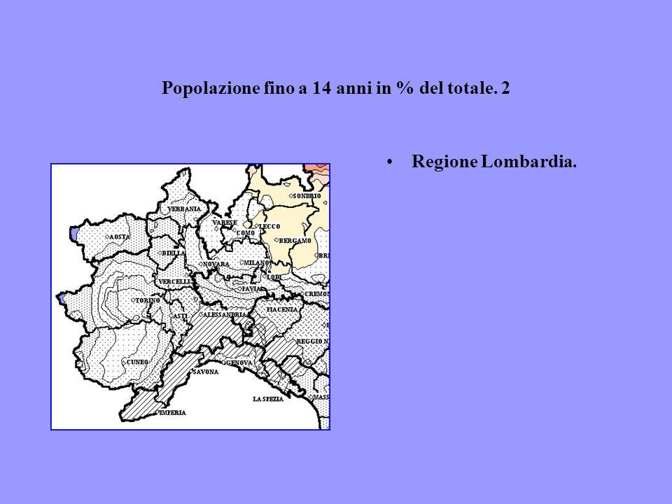 Popolazione fino a 14 anni in % del totale. 2 Regione Lombardia.