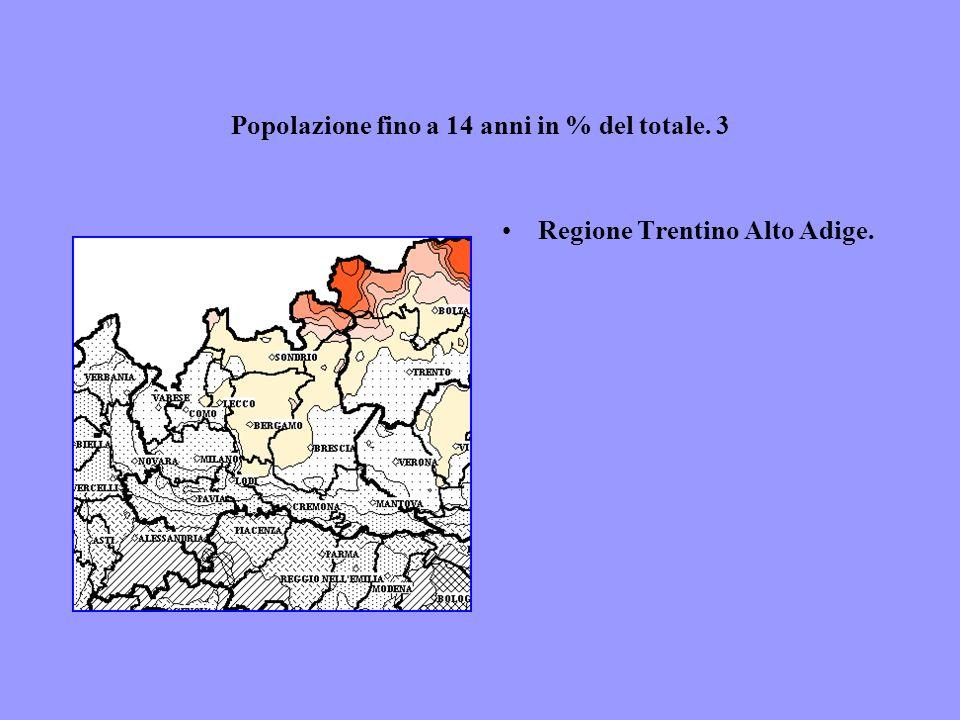 Popolazione fino a 14 anni in % del totale. 3 Regione Trentino Alto Adige.