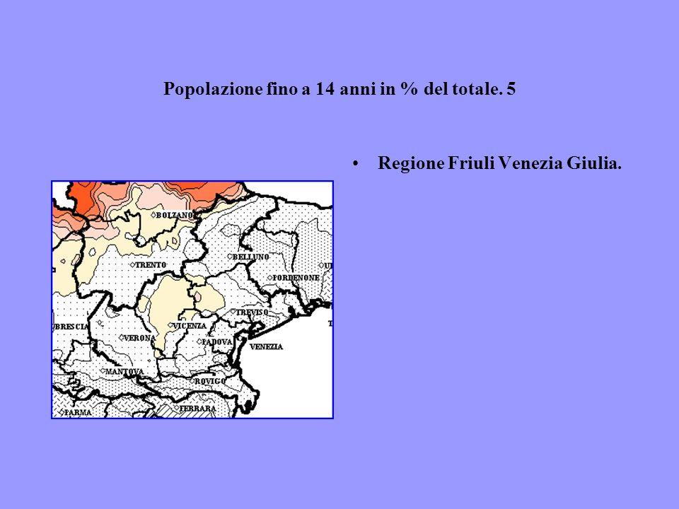 Popolazione fino a 14 anni in % del totale. 5 Regione Friuli Venezia Giulia.