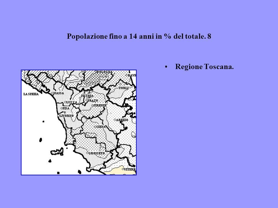 Popolazione fino a 14 anni in % del totale. 8 Regione Toscana.