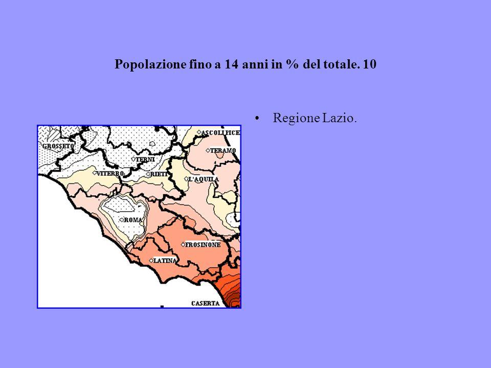 Popolazione fino a 14 anni in % del totale. 10 Regione Lazio.