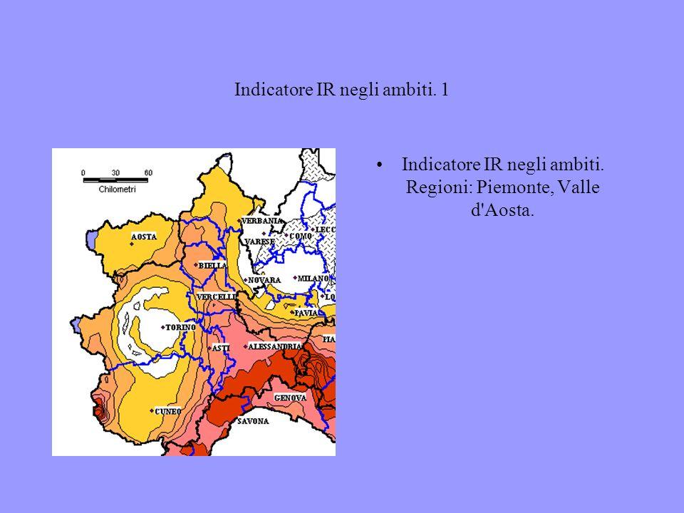 Indicatore IR negli ambiti. 1 Indicatore IR negli ambiti. Regioni: Piemonte, Valle d'Aosta.