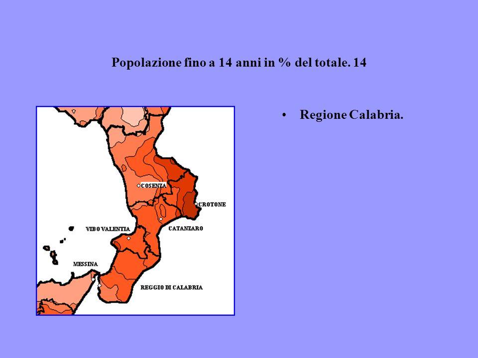 Popolazione fino a 14 anni in % del totale. 14 Regione Calabria.