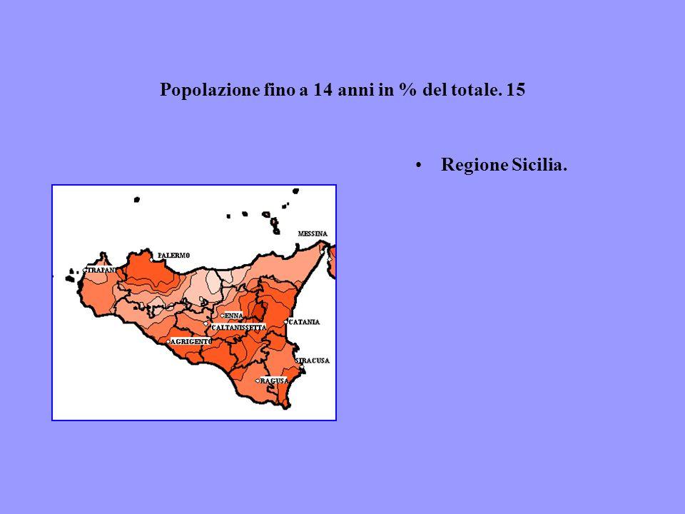 Popolazione fino a 14 anni in % del totale. 15 Regione Sicilia.