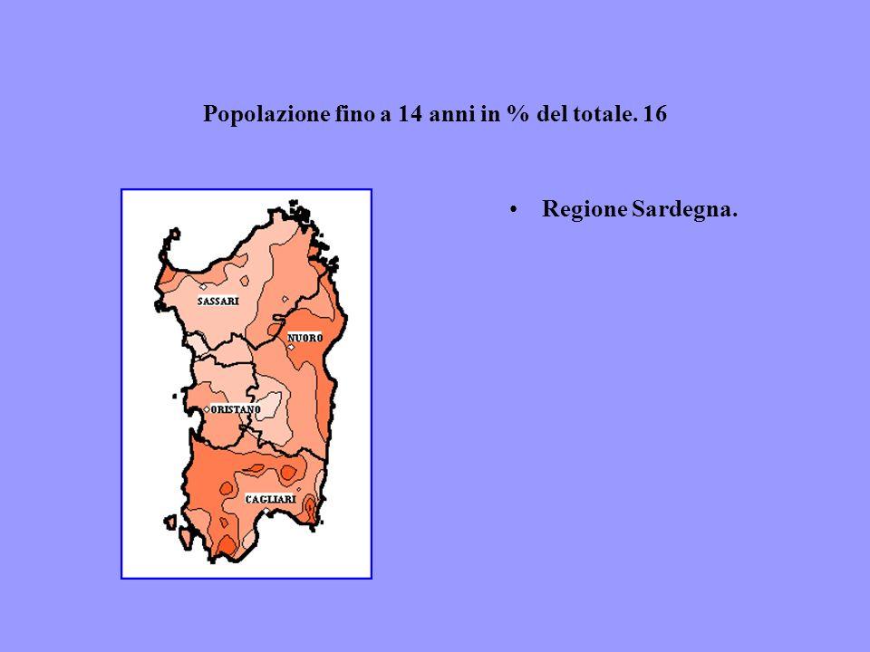 Popolazione fino a 14 anni in % del totale. 16 Regione Sardegna.